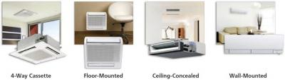 Ductless mini-split system Image #6